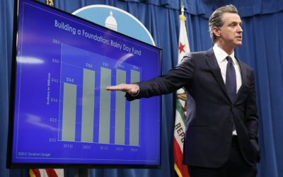 Governor Newsom's 2020-2021 Budget Reiterates and Expands Commitment to Key Supports for Safety Net Population